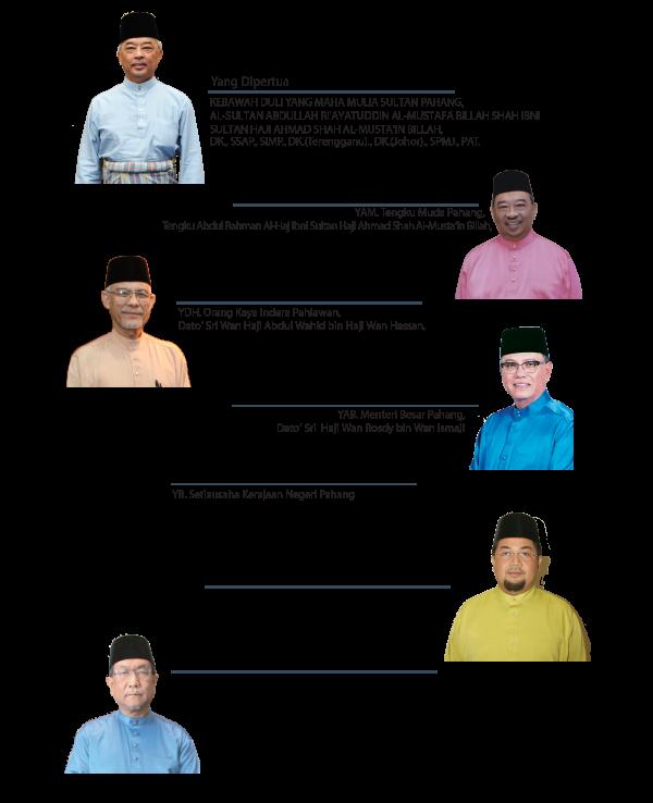 ahli-majlis-1