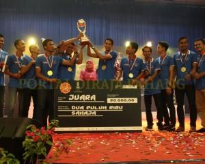 Tengku Mahkota Pahang – Futsal  –  22